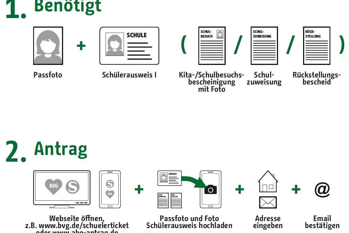Jetzt beantragen: Schülerticket Berlin AB ab 1. August 2019